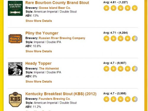 Screenshot of top beers on Unta